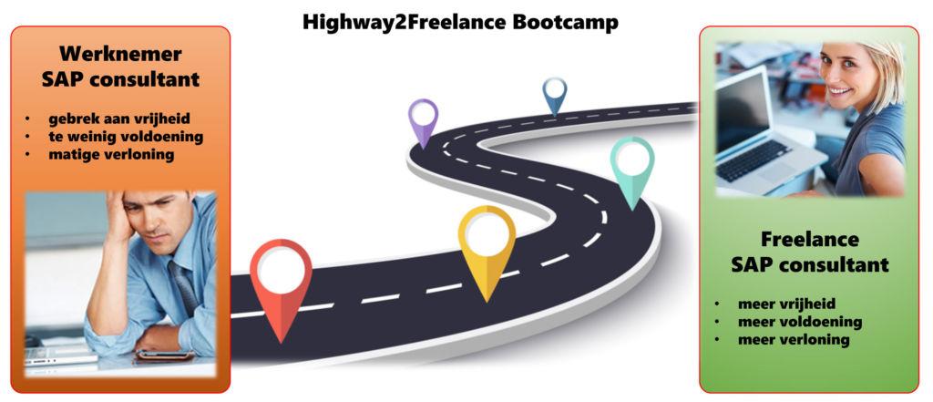 Freelance SAP consultant worden