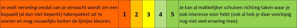 H2F Werksituatie test 10