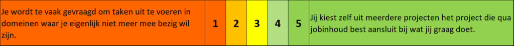 H2F Werksituatie test 11
