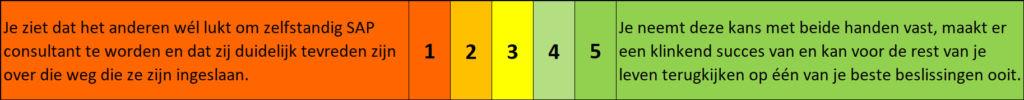 H2F Werksituatie test 13