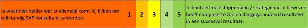 H2F Werksituatie test 14