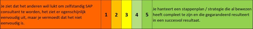 H2F Werksituatie test 15