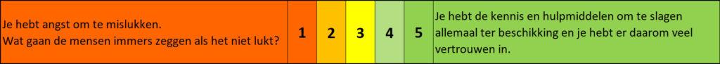 H2F Werksituatie test 17