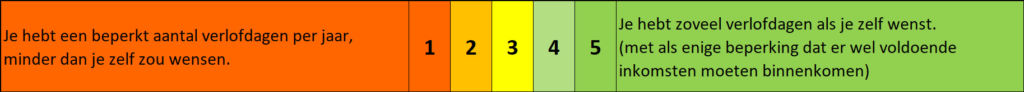 H2F Werksituatie test 2