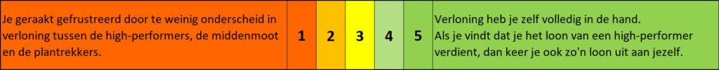 H2F Werksituatie test 5