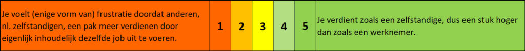 H2F Werksituatie test 6