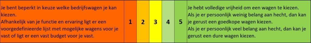 H2F Werksituatie test 7
