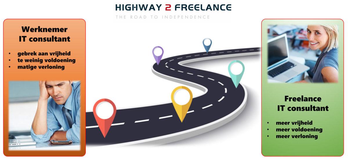 Freelance IT consultant worden
